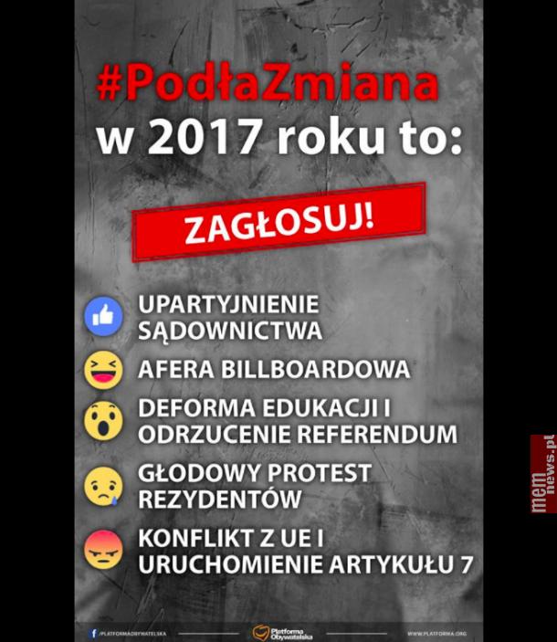 GŁOSOWANIE - Podła zmiana 2017 roku to: